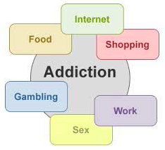 Cross Addictions and Mental Health